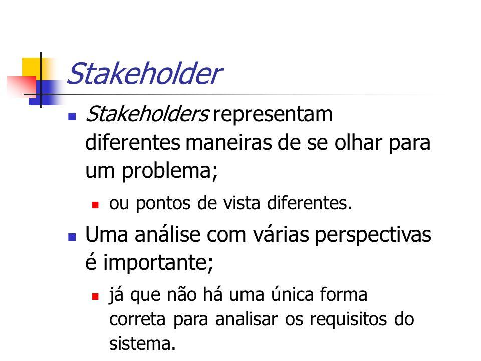 Stakeholder Stakeholders representam diferentes maneiras de se olhar para um problema; ou pontos de vista diferentes.