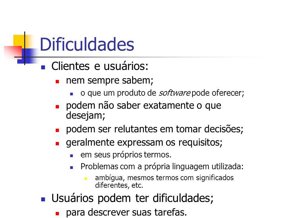 Dificuldades Clientes e usuários: Usuários podem ter dificuldades;