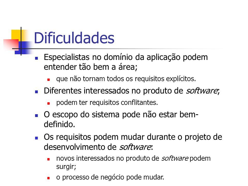 Dificuldades Especialistas no domínio da aplicação podem entender tão bem a área; que não tornam todos os requisitos explícitos.