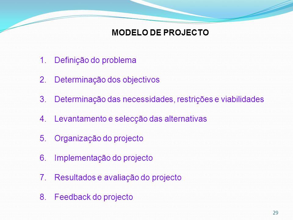 MODELO DE PROJECTO Definição do problema. Determinação dos objectivos. Determinação das necessidades, restrições e viabilidades.