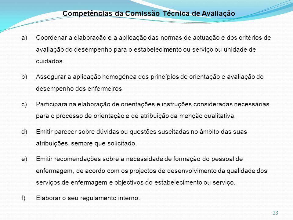 Competências da Comissão Técnica de Avaliação