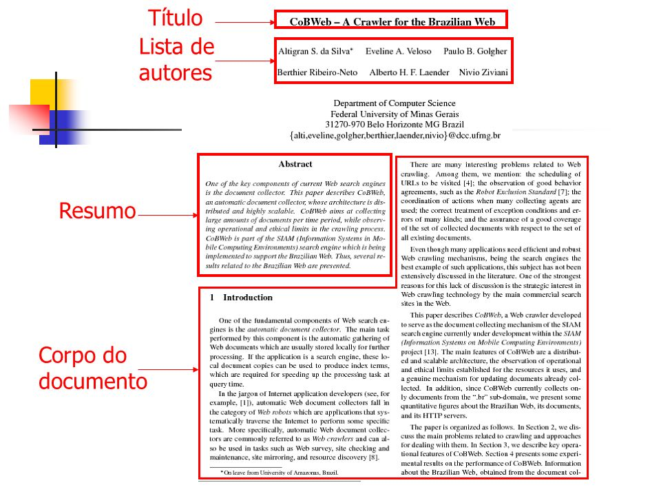 Título Lista de autores Resumo Corpo do documento
