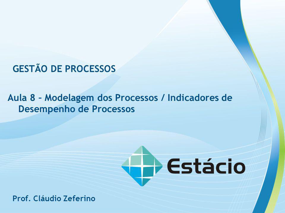 GESTÃO DE PROCESSOS Aula 8 – Modelagem dos Processos / Indicadores de Desempenho de Processos.