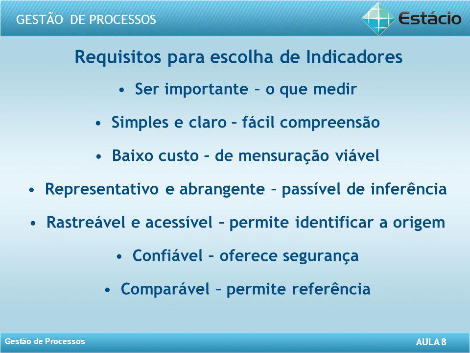 Requisitos para escolha de Indicadores