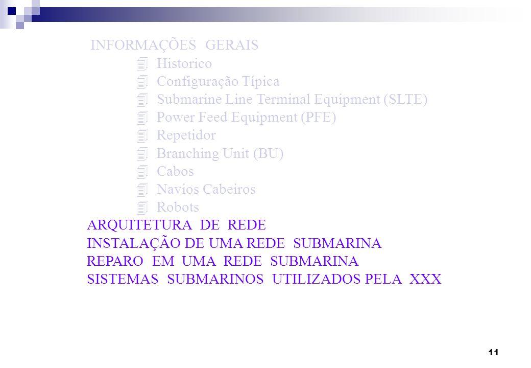 INFORMAÇÕES GERAIS Historico. Configuração Típica. Submarine Line Terminal Equipment (SLTE) Power Feed Equipment (PFE)