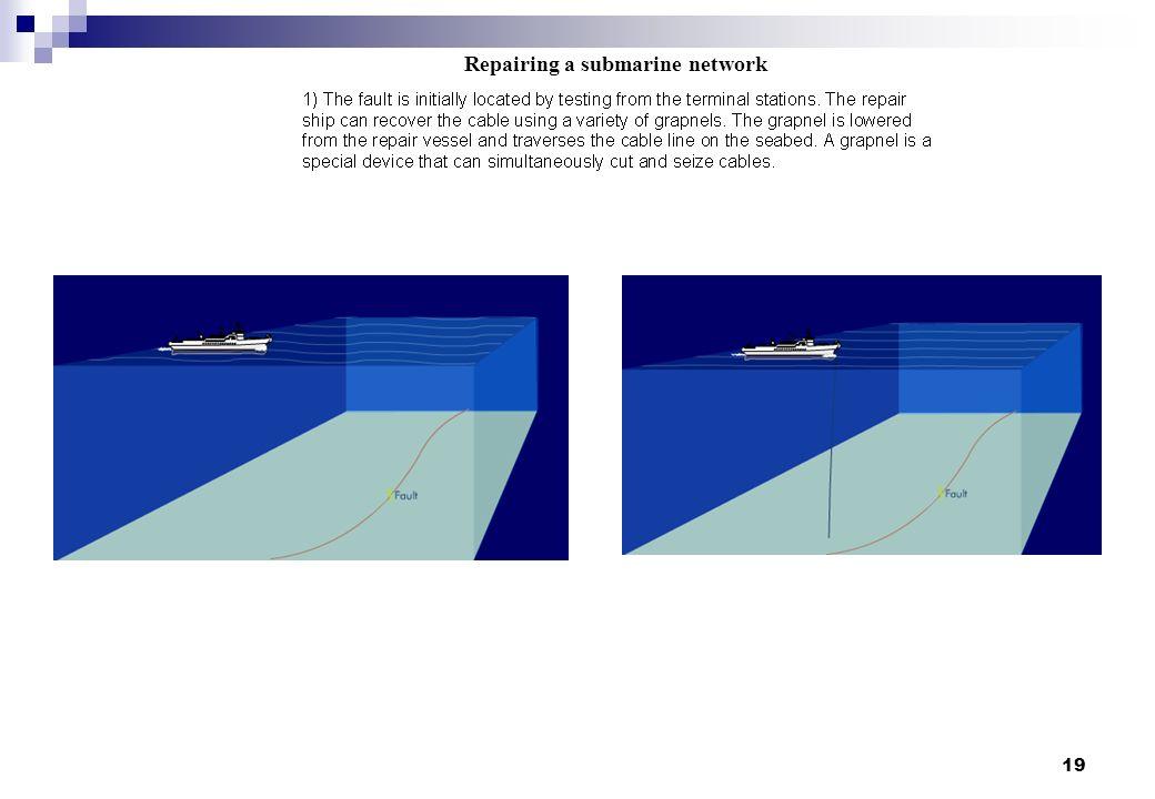 Repairing a submarine network