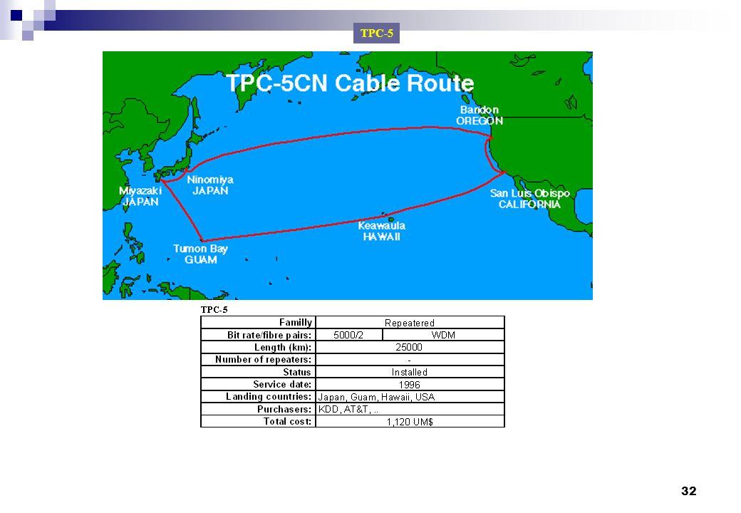 TPC-5 Cabos submarinos