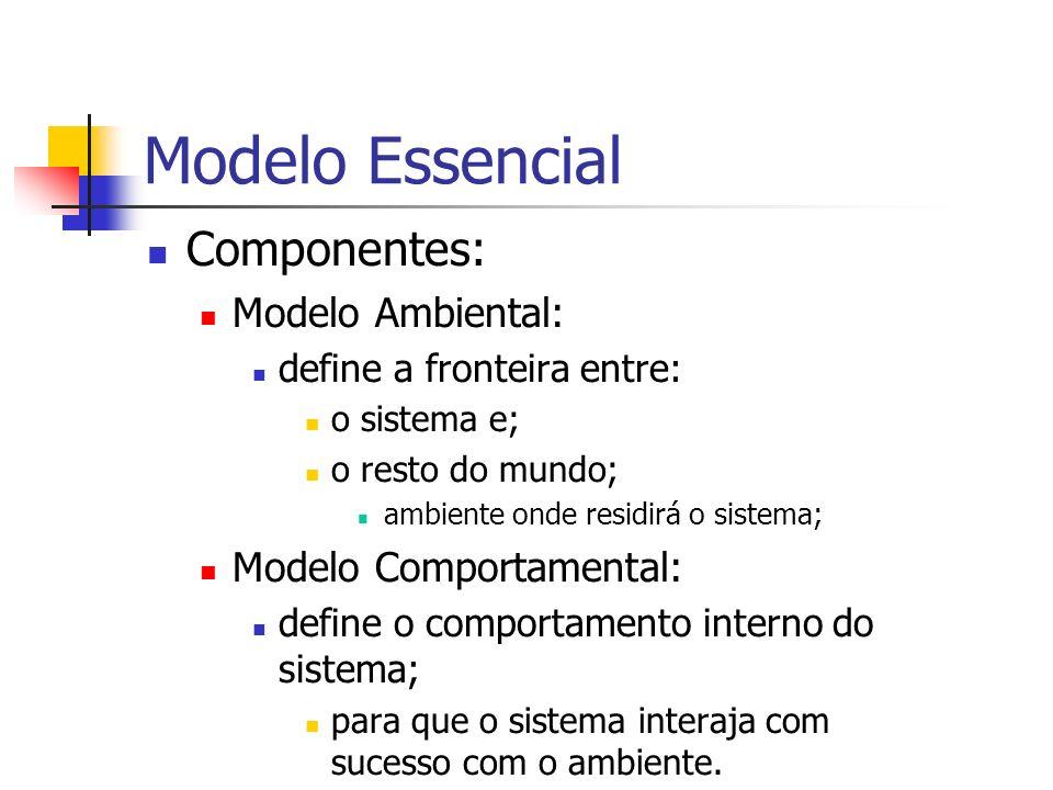 Modelo Essencial Componentes: Modelo Ambiental: Modelo Comportamental:
