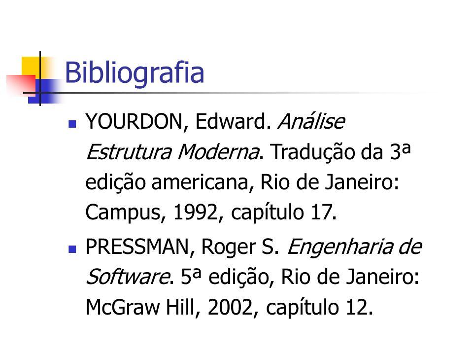 Bibliografia YOURDON, Edward. Análise Estrutura Moderna. Tradução da 3ª edição americana, Rio de Janeiro: Campus, 1992, capítulo 17.