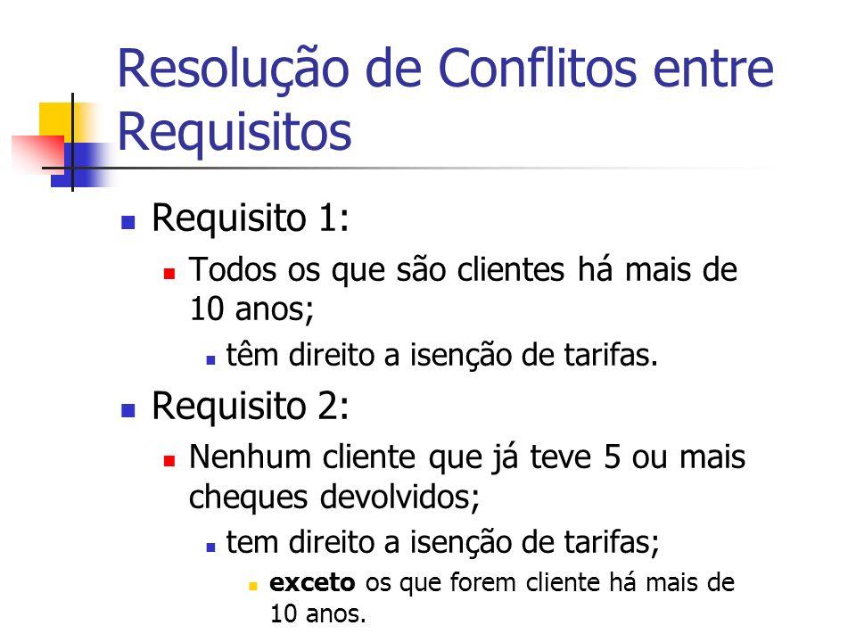 Resolução de Conflitos entre Requisitos