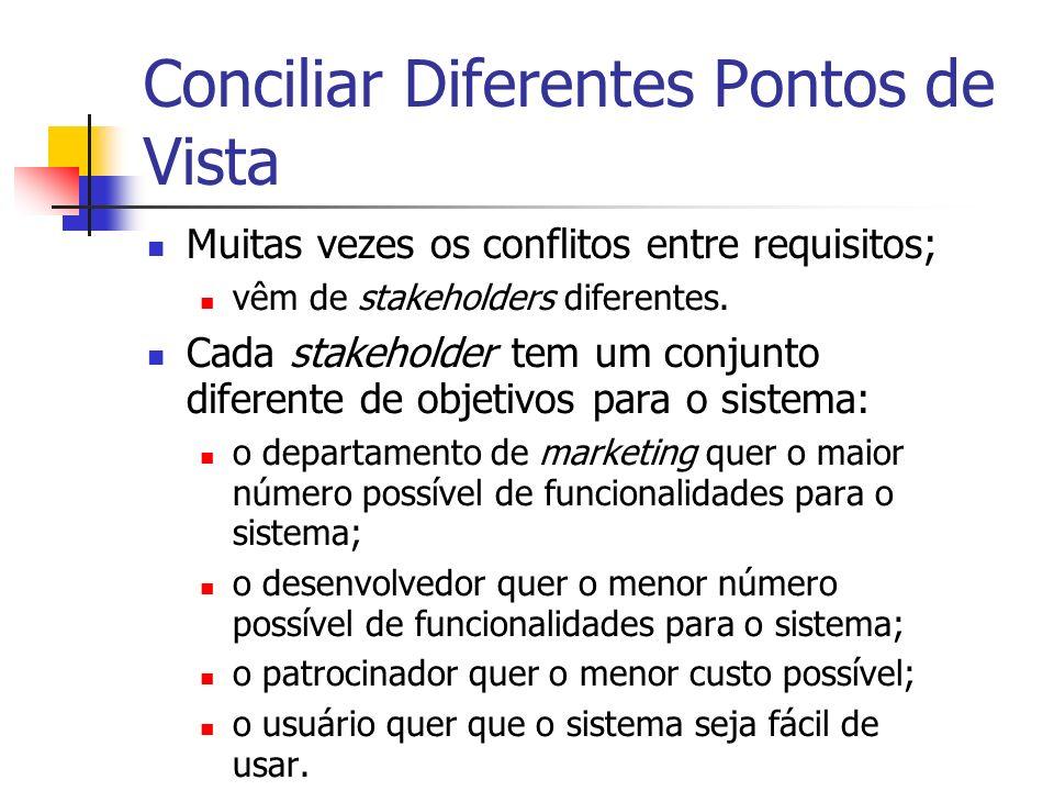 Conciliar Diferentes Pontos de Vista