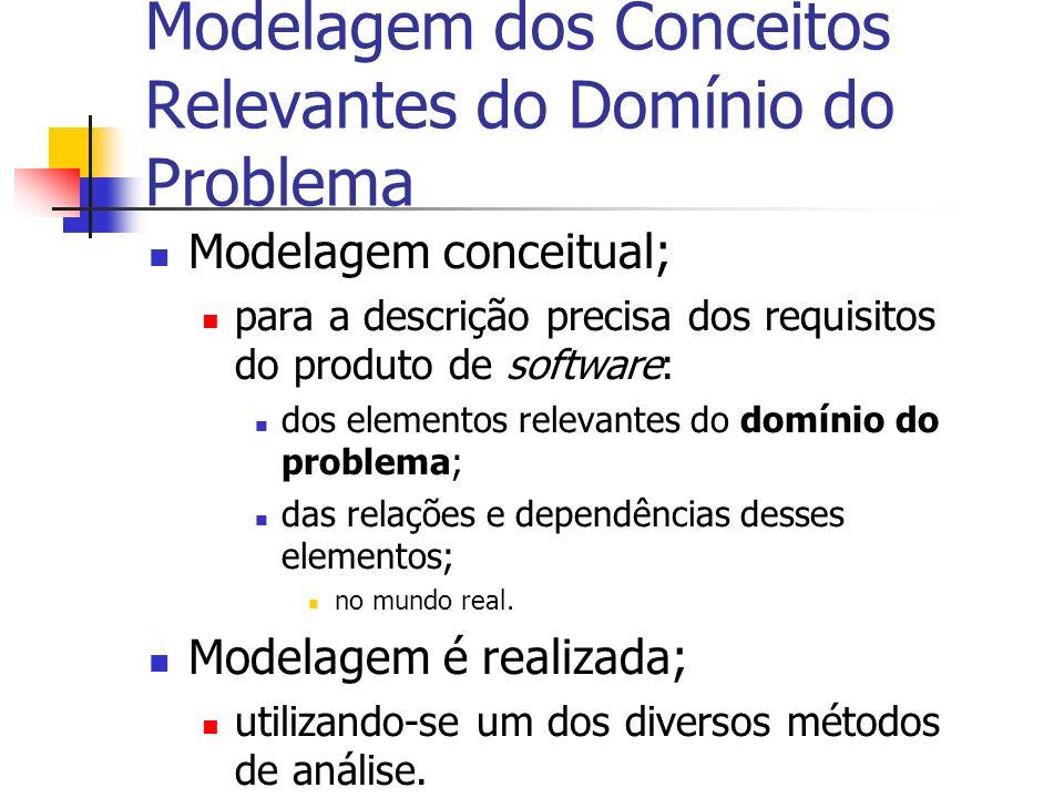 Modelagem dos Conceitos Relevantes do Domínio do Problema