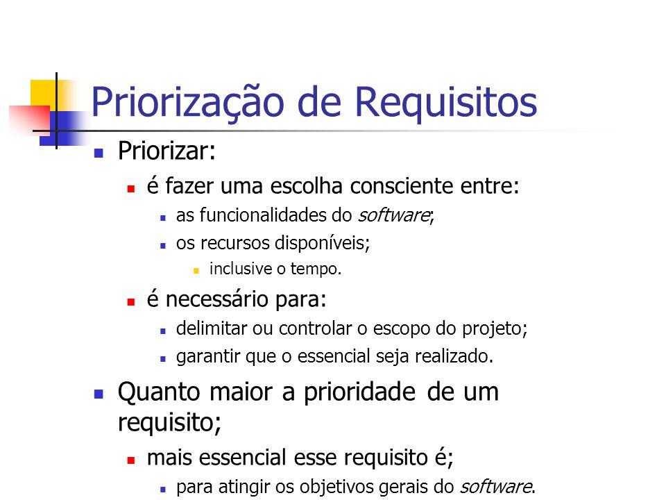 Priorização de Requisitos