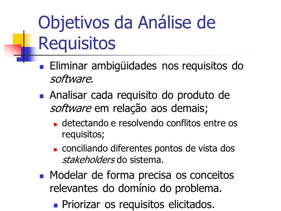 Objetivos da Análise de Requisitos