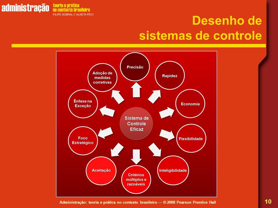 Desenho de sistemas de controle