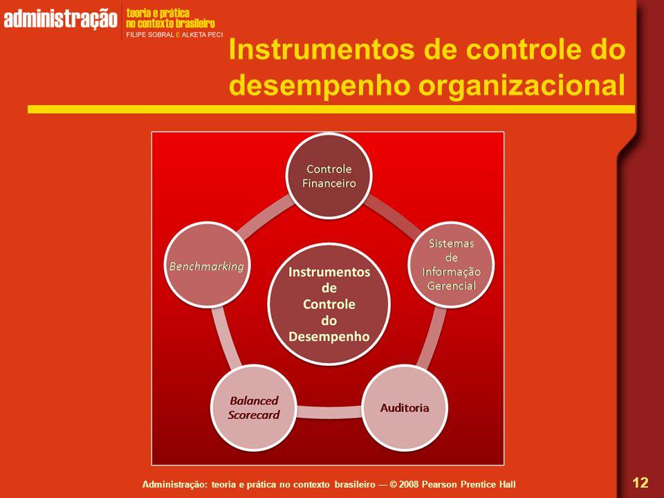 Instrumentos de controle do desempenho organizacional
