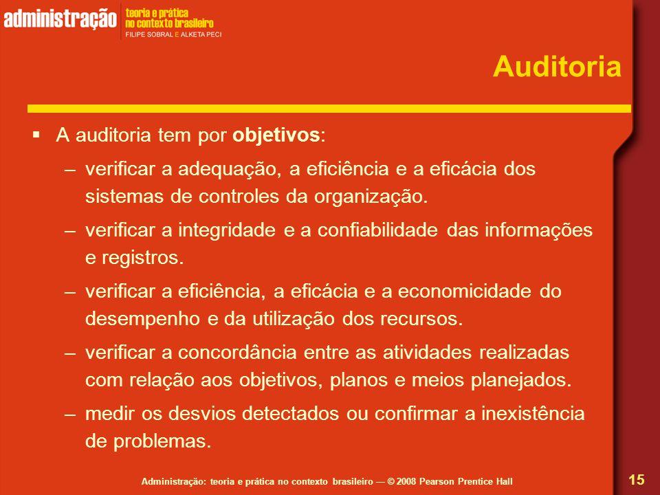 Auditoria A auditoria tem por objetivos: