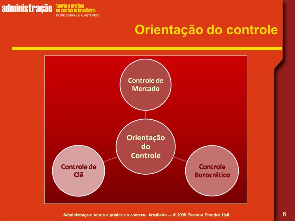 Orientação do controle