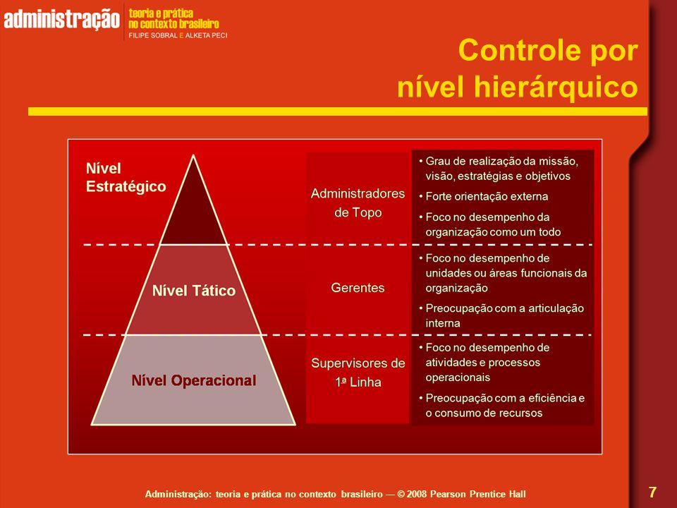 Controle por nível hierárquico