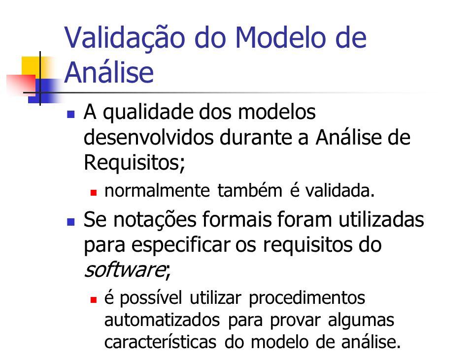 Validação do Modelo de Análise