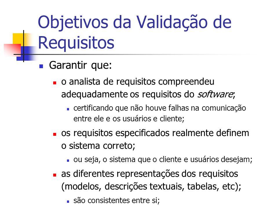 Objetivos da Validação de Requisitos