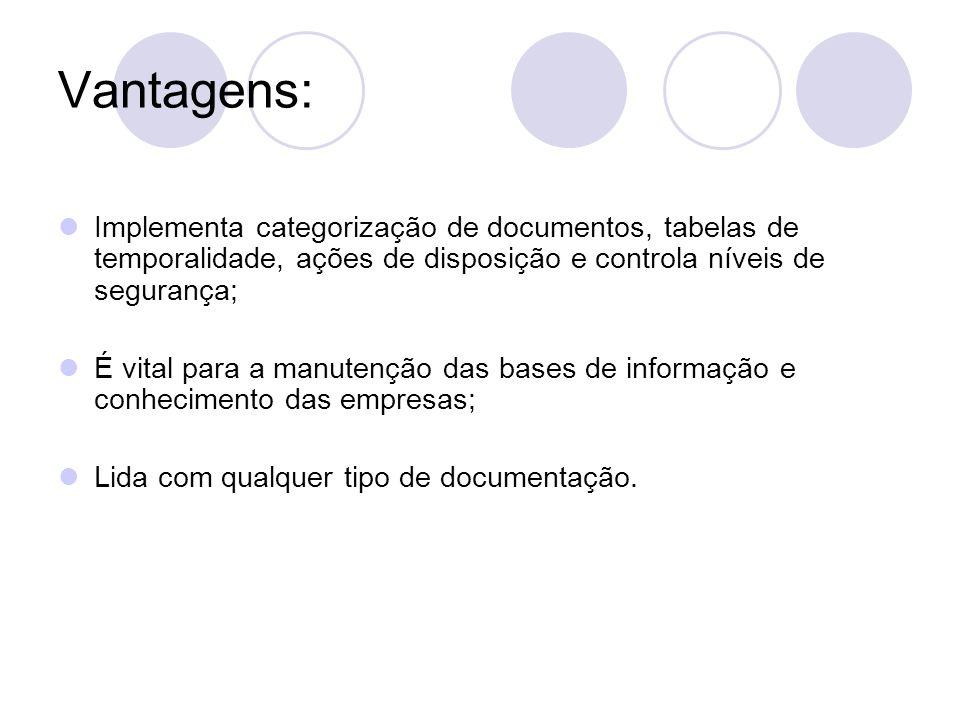 Vantagens:Implementa categorização de documentos, tabelas de temporalidade, ações de disposição e controla níveis de segurança;