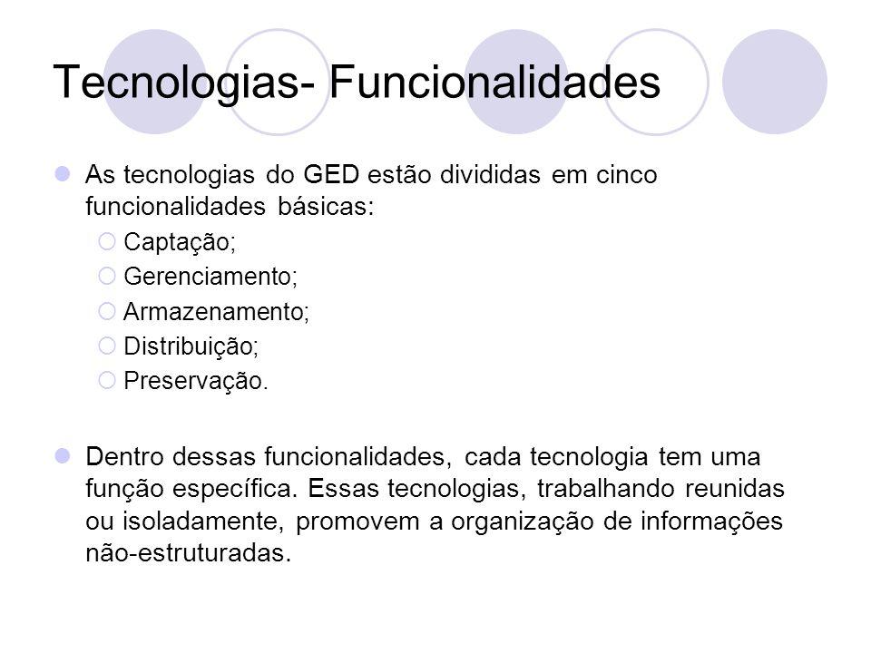 Tecnologias- Funcionalidades