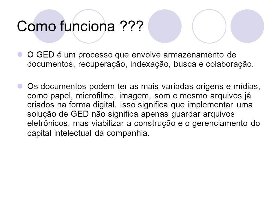 Como funciona O GED é um processo que envolve armazenamento de documentos, recuperação, indexação, busca e colaboração.