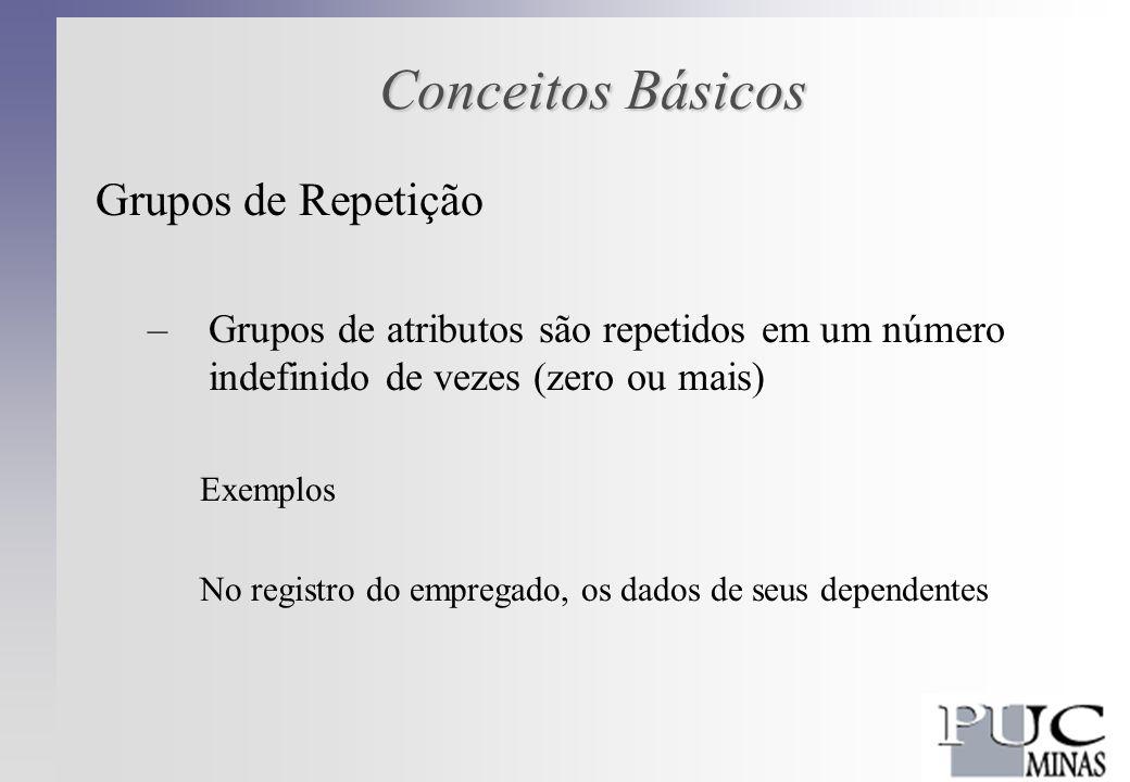 Conceitos Básicos Grupos de Repetição