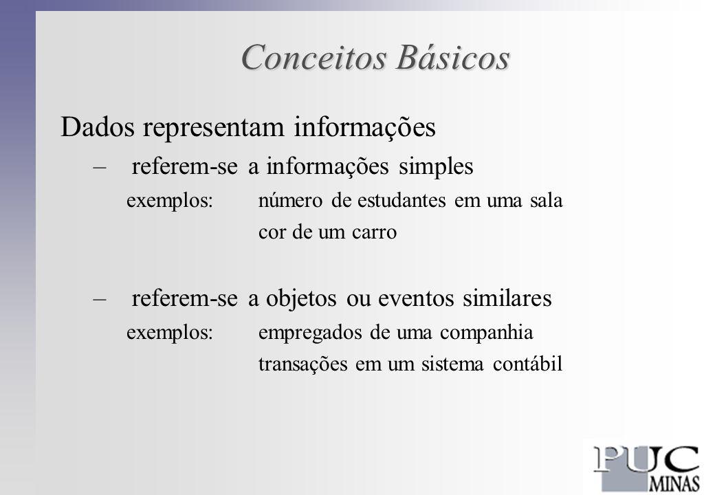 Conceitos Básicos Dados representam informações