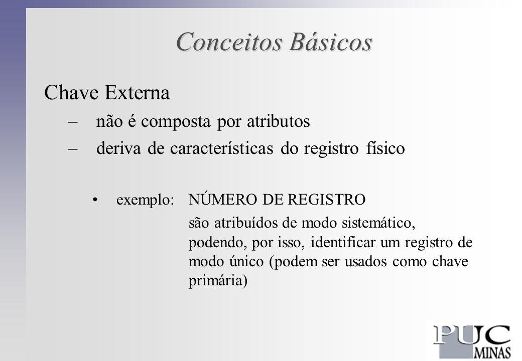 Conceitos Básicos Chave Externa não é composta por atributos