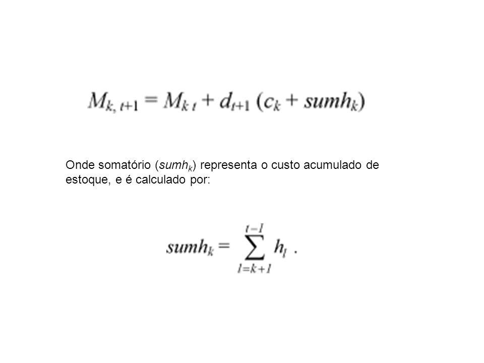 Onde somatório (sumhk) representa o custo acumulado de estoque, e é calculado por: