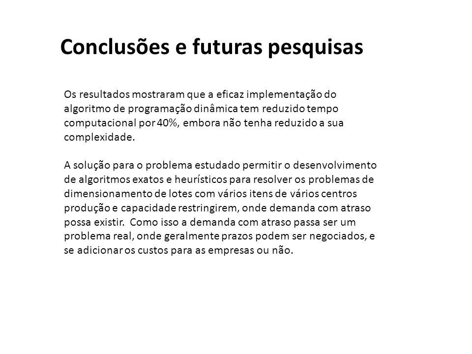 Conclusões e futuras pesquisas