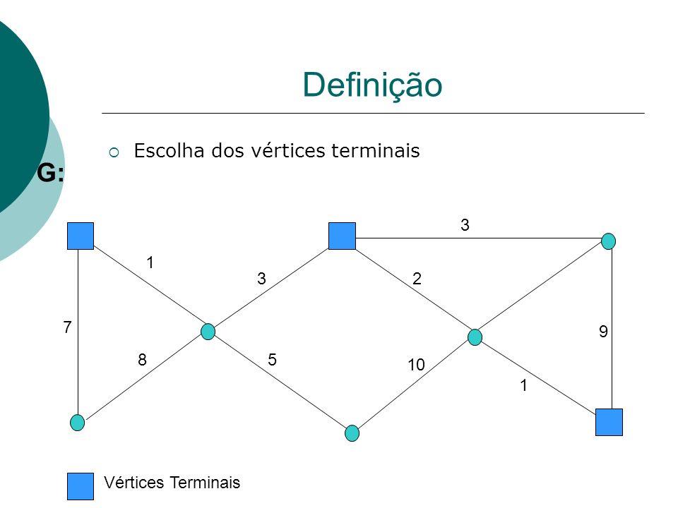 Definição G: Escolha dos vértices terminais 3 1 3 2 7 9 8 5 10 1