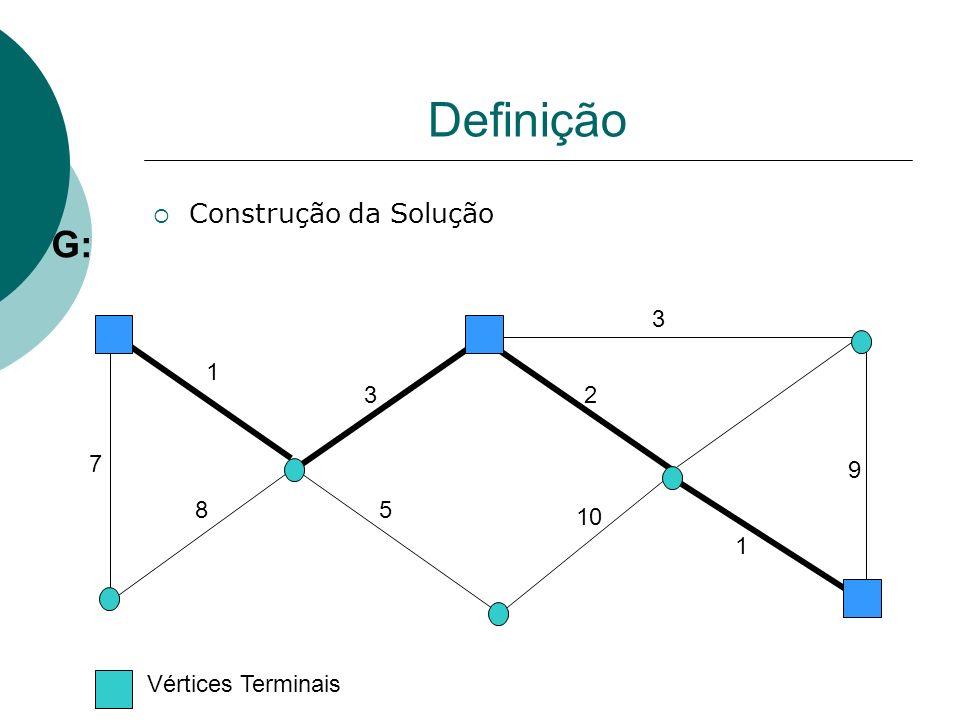Definição G: Construção da Solução 3 1 3 2 7 9 8 5 10 1