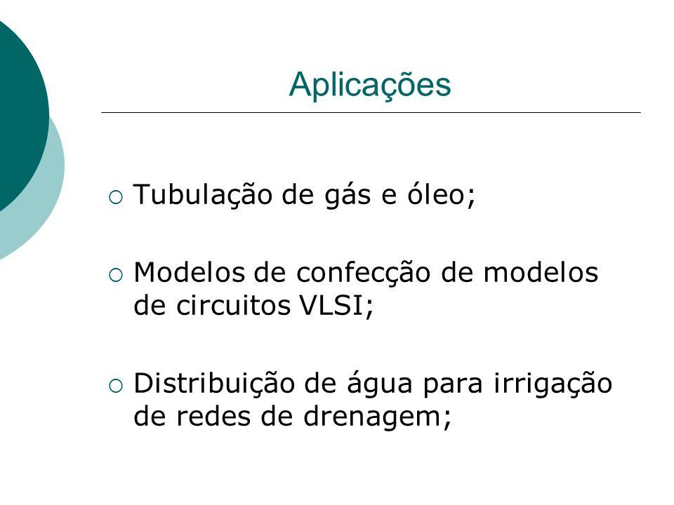 Aplicações Tubulação de gás e óleo;