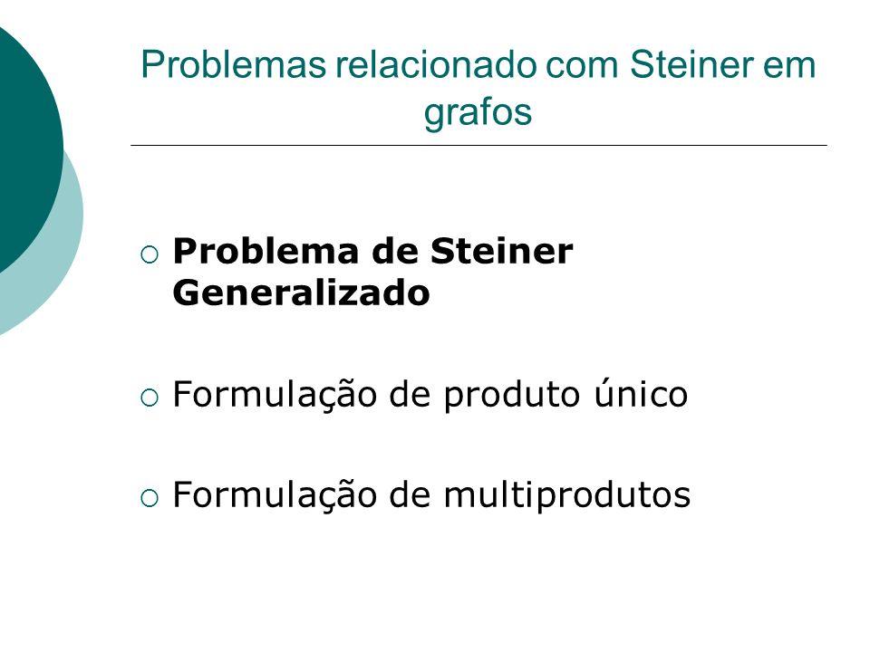 Problemas relacionado com Steiner em grafos