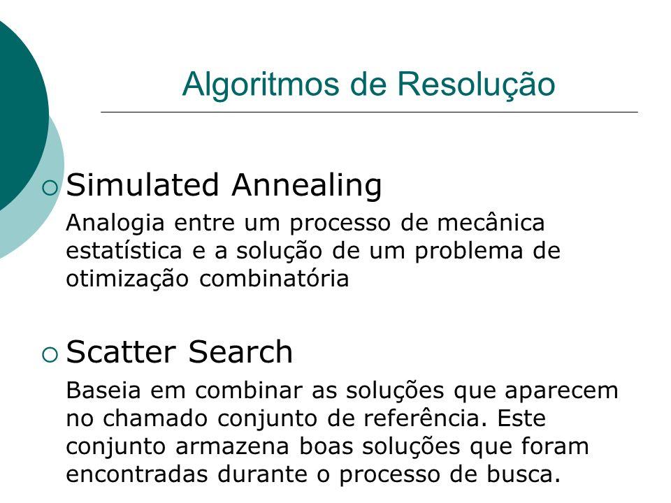Algoritmos de Resolução