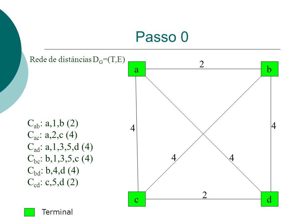 Rede de distâncias DG=(T,E)