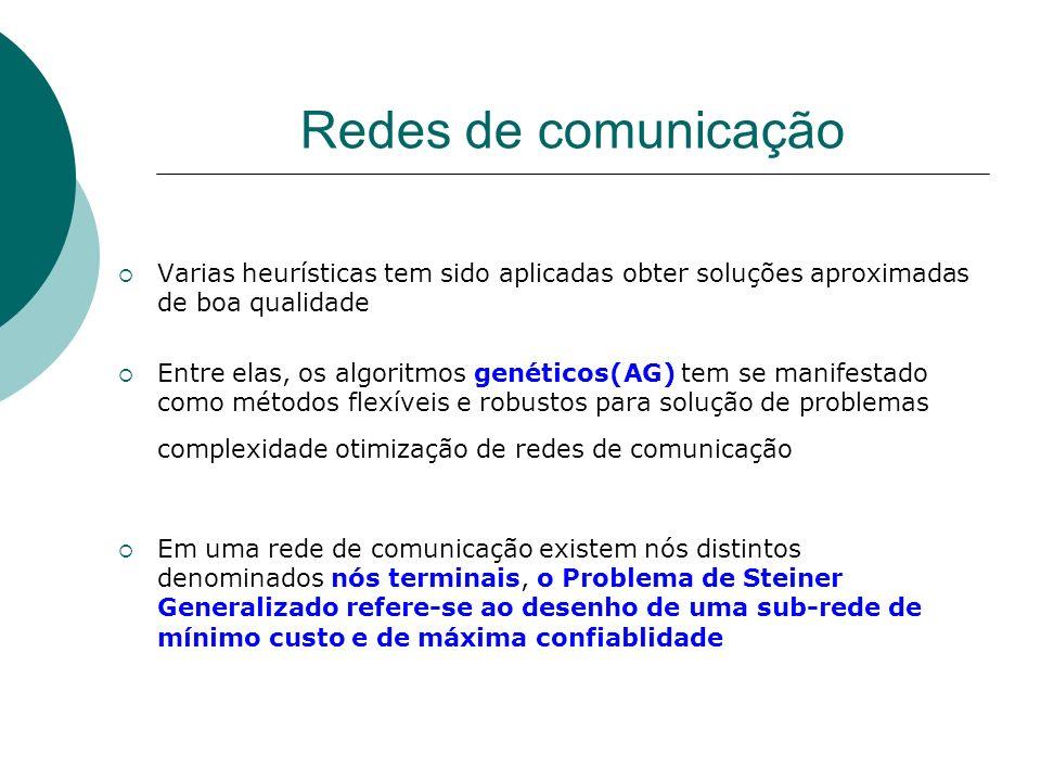 Redes de comunicação Varias heurísticas tem sido aplicadas obter soluções aproximadas de boa qualidade.