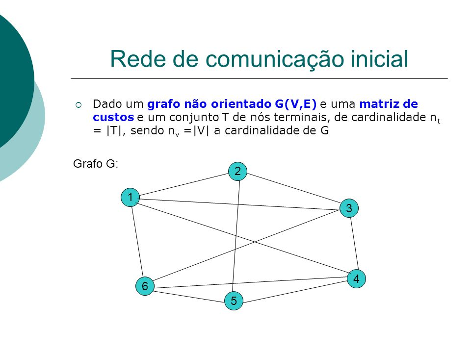 Rede de comunicação inicial