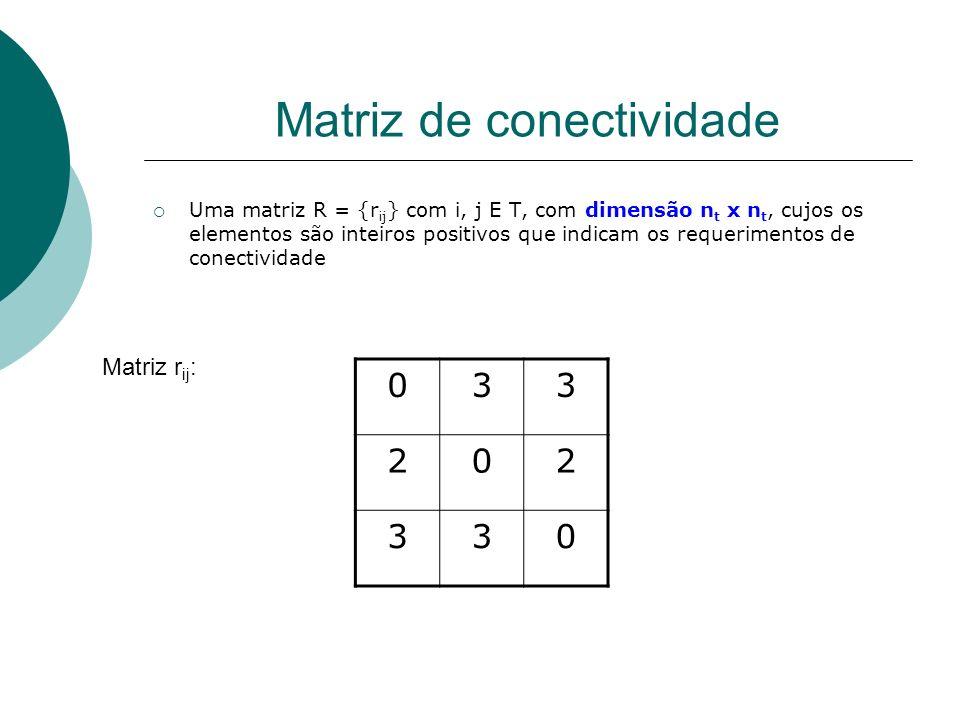 Matriz de conectividade