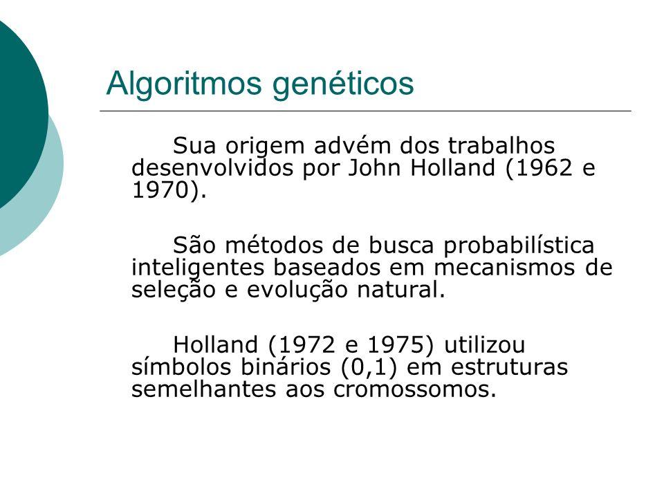 Algoritmos genéticos Sua origem advém dos trabalhos desenvolvidos por John Holland (1962 e 1970).