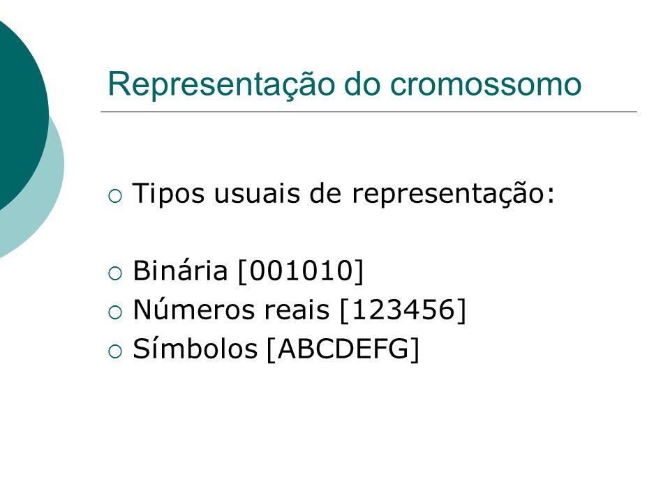 Representação do cromossomo