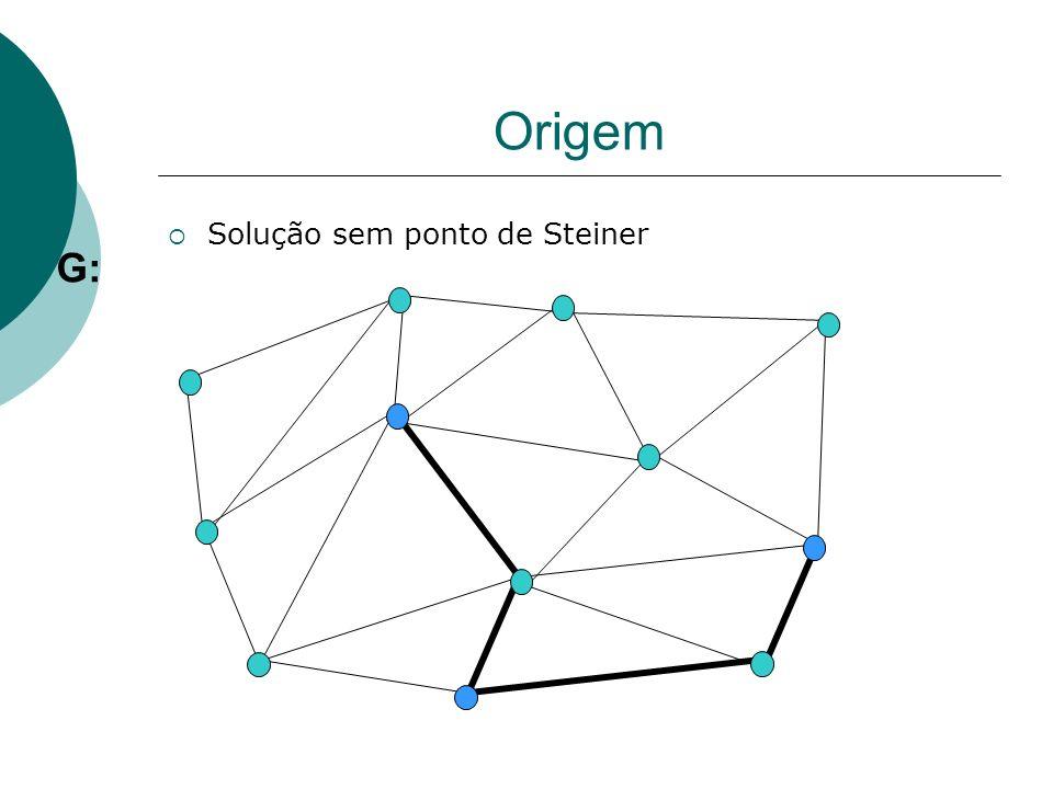 Origem Solução sem ponto de Steiner G: