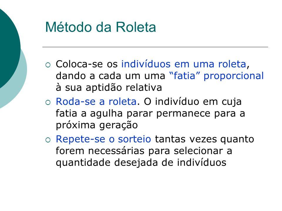 Método da Roleta Coloca-se os indivíduos em uma roleta, dando a cada um uma fatia proporcional à sua aptidão relativa.