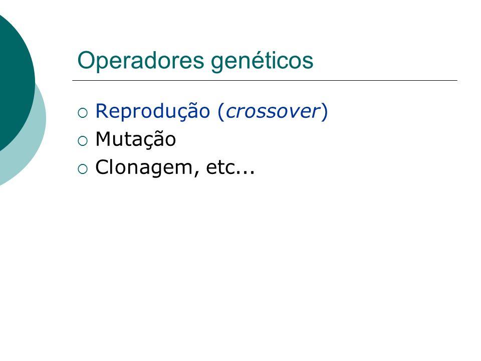 Operadores genéticos Reprodução (crossover) Mutação Clonagem, etc...