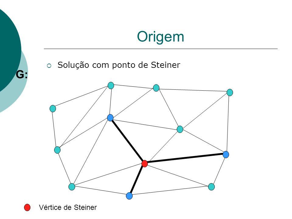 Origem Solução com ponto de Steiner G: Vértice de Steiner