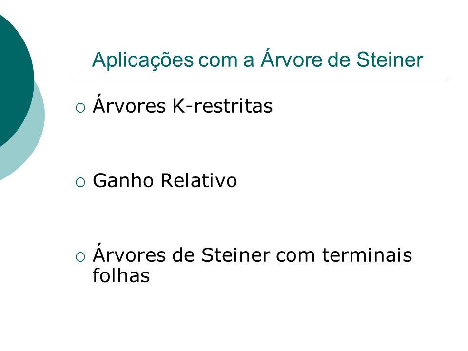 Aplicações com a Árvore de Steiner