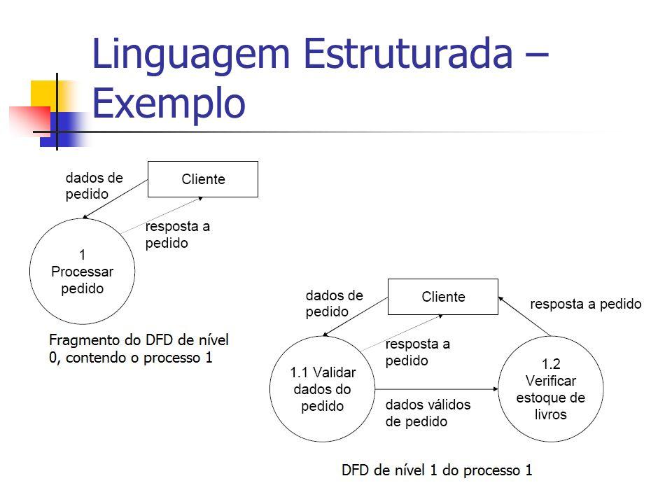 Linguagem Estruturada – Exemplo